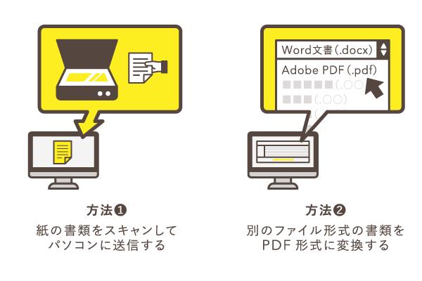書類をPDF形式のデータにする方法
