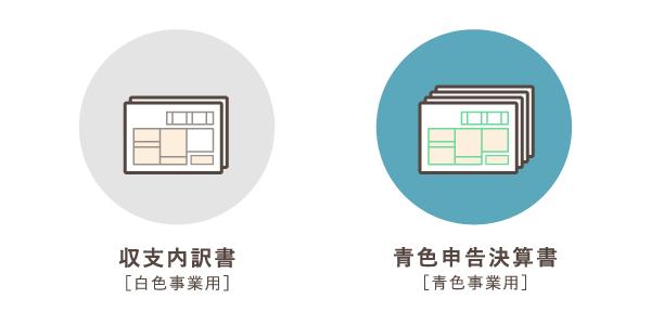 申告形式によって異なる個人事業の決算書