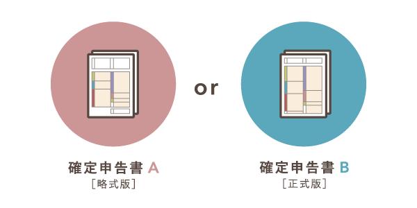 確定申告書はA・Bの2種類ある
