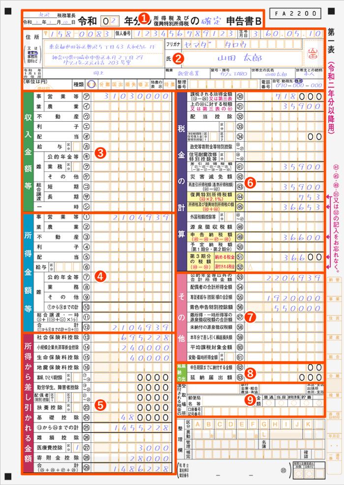 令和2年分以降用 確定申告書B 第一表 記入例(全体)