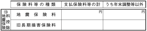 令和2年分以降用 確定申告書B 第二表「地震保険料控除に関する事項」
