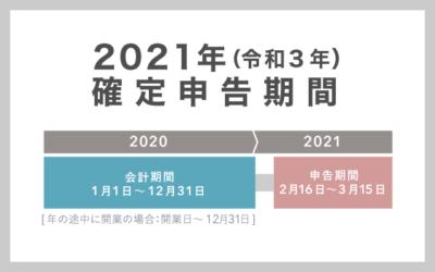 2021年(令和3年)の確定申告期間 - 2020年分の確定申告を行う時期