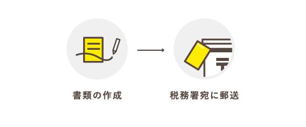 税務署に出向かず郵送で提出する方法