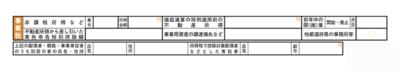 令和2年分以降用 確定申告書B 第二表「個人事業税に関する事項」