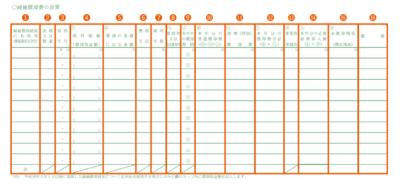 令和元年分以降用 青色申告決算書 減価償却費の計算欄