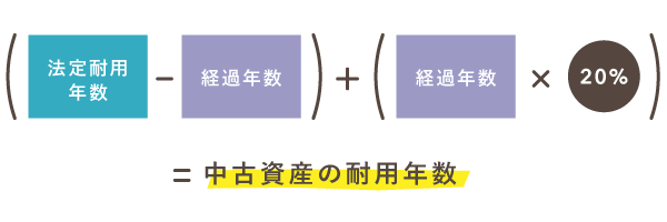 法定耐用年数に到達してない中古資産の耐用年数【簡便法】
