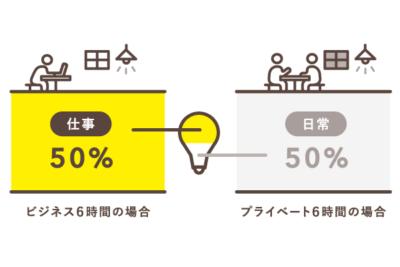時間の占める割合で按分する電気代の例【水道光熱費】