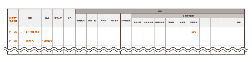 「記帳対象者の帳簿の様式例」に沿った記入例