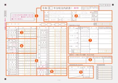 令和2年分以降用 収支内訳書1ページ目 記入例(全体)