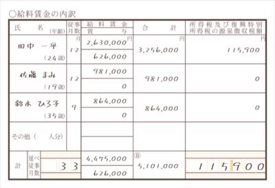 令和元年分以降用 収支内訳書 給料賃金の内訳 記入例