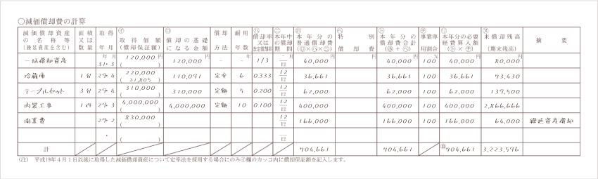 令和2年分以降用 収支内訳書 減価償却費の計算記入例
