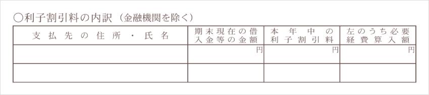 令和元年分以降用 収支内訳書 利子割引料の内訳記入例