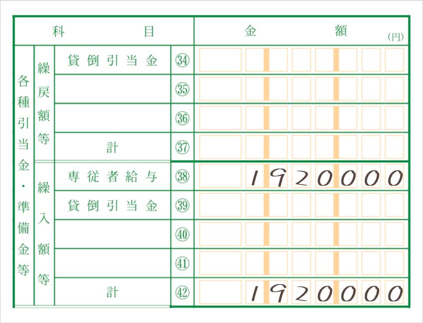 令和元年分以降用 青色申告決算書「各種引当金・準備金等」記入例