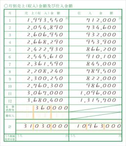 令和元年分以降用 青色申告決算書「月別売上(収入)金額及び仕入金額」記入例