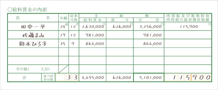 令和元年分以降用 青色申告決算書「給料賃金の内訳」記入例