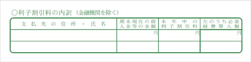 令和元年分以降用 青色申告決算書「利子割引料の内訳」記入例