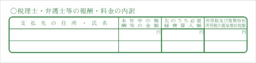 令和元年分以降用 青色申告決算書「税理士・弁護士等の報酬・料金の内訳」記入例