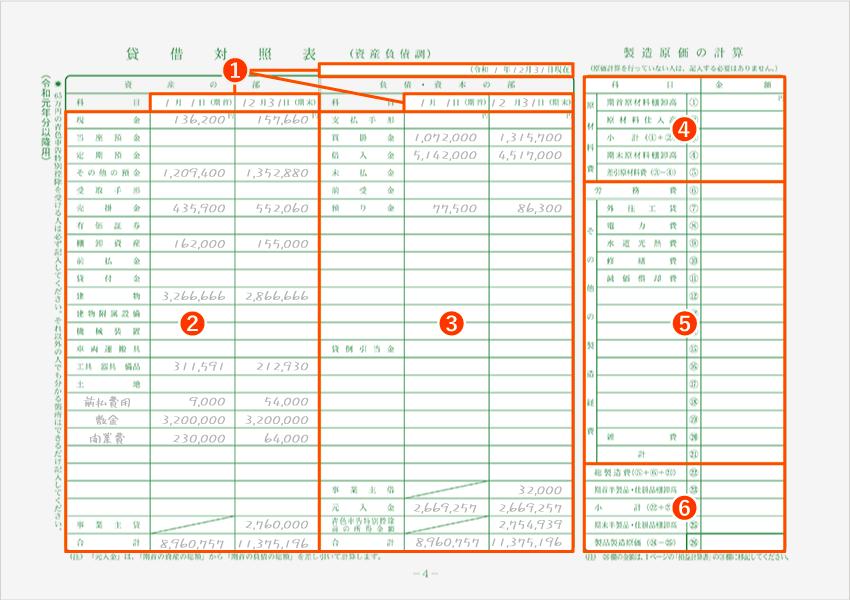 青色申告決算書の書き方【4ページ目】