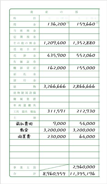令和元年分以降用 青色申告決算書「資産の部」記入例