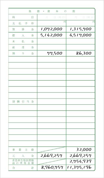 令和元年分以降用 青色申告決算書「負債・資本の部」記入例