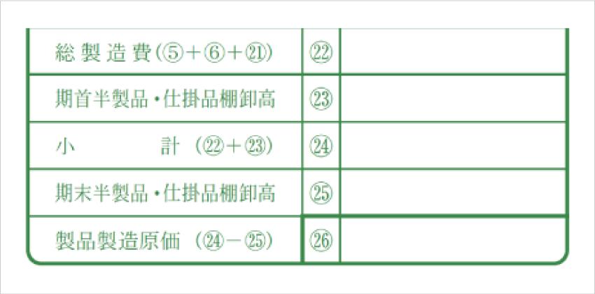令和元年分以降用 青色申告決算書「製品製造原価」記入例