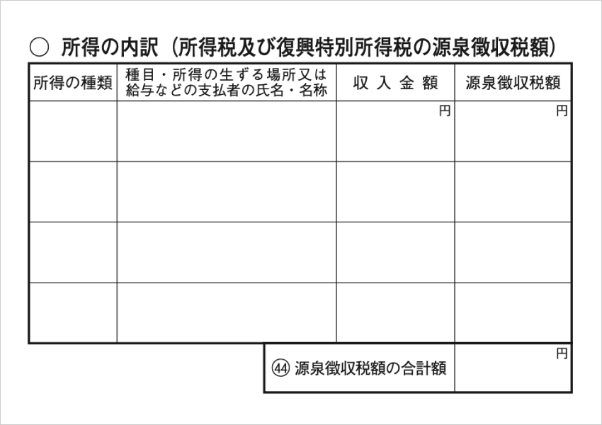 令和元年分以降用 確定申告書B 第二表「所得の内訳」