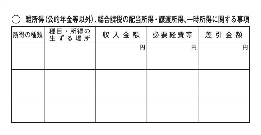 令和元年分以降用 確定申告書B 第二表「雑所得、一時所得に関する事項」