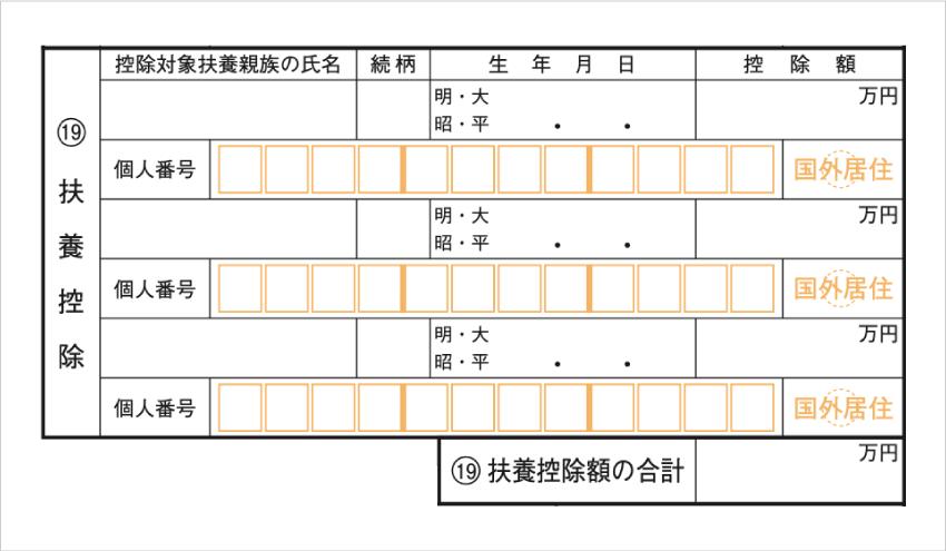 令和元年分以降用 確定申告書B 第二表「扶養控除」