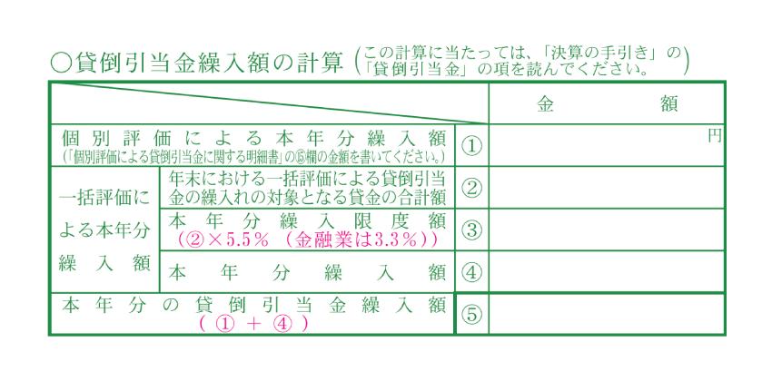 令和元年分以降用 青色申告決算書2ページ目「貸倒引当金繰入額の計算」