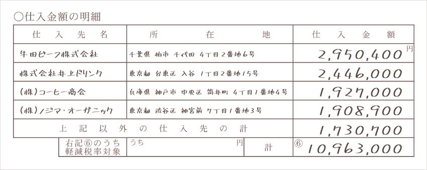 令和元年分以降用 収支内訳書 仕入金額の明細記入例
