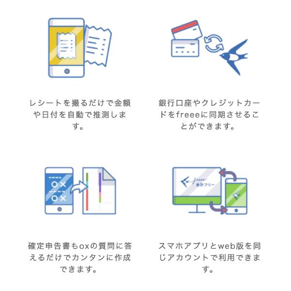 freee スマホアプリの機能