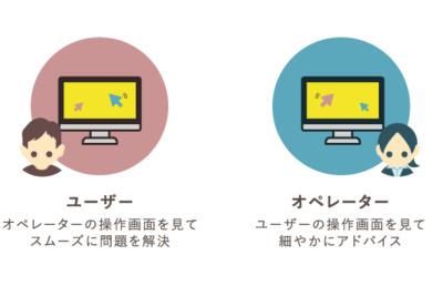やよいの青色申告 オンライン 画面共有サポート