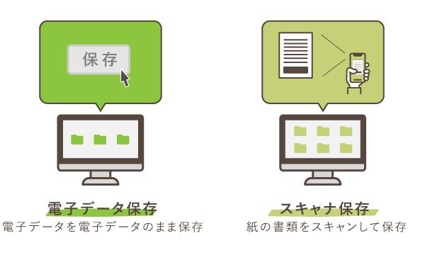 電子保存の方法は2つ(電子データ保存とスキャナ保存)