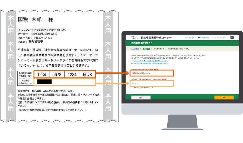 IDとパスワードを確定申告書等作成コーナーで入力