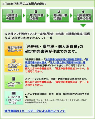 e-Tax利用の流れ - e-Tax公式サイト