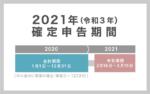 2021年の確定申告期限日は3月15日(月)!期限関連の話