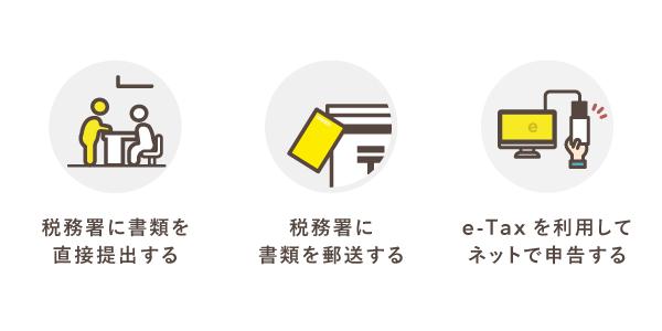 確定申告の方法は、直接提出・郵送・e-Taxの3種類