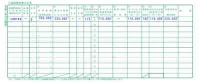 「減価償却費の計算」一括償却資産の記入例