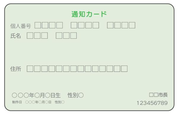 マイナンバー通知カード