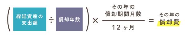 繰延資産の償却費を算出する計算式