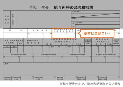 合計所得金額・総所得金額・総所得金額等(源泉徴収票)