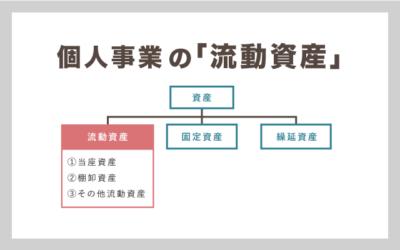 「流動資産」とは?資産の分類を理解しよう!