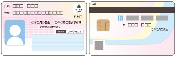 マイナンバーカード(個人番号カード)