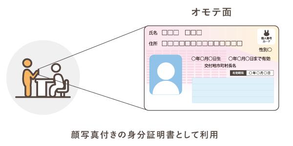 マイナンバーカードは身分証明書として利用できる