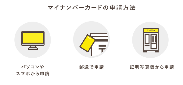 マイナンバーカードを申請する方法は3種類