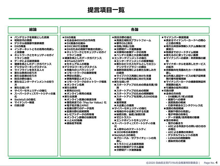 デジタル・ニッポン2020提言項目一覧