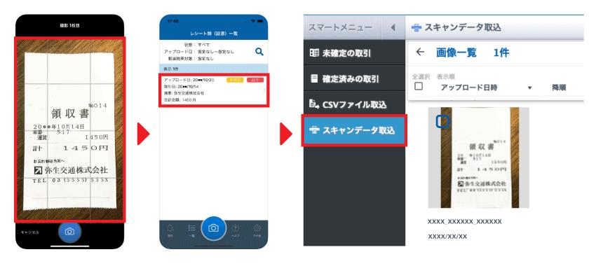 「弥生 レシート取込アプリ」で自動入力する際の流れ