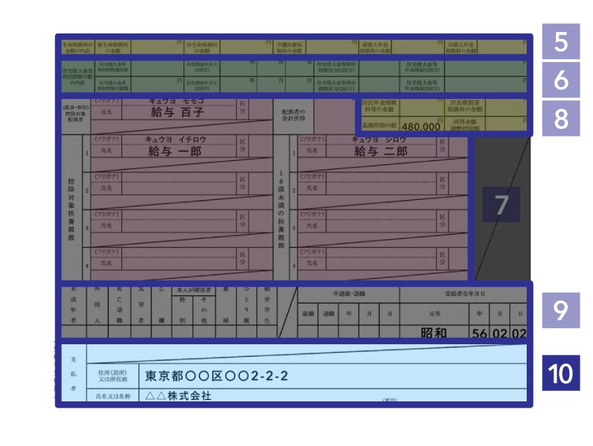 ⑩ 勤務先の情報 - 源泉徴収票(下段)