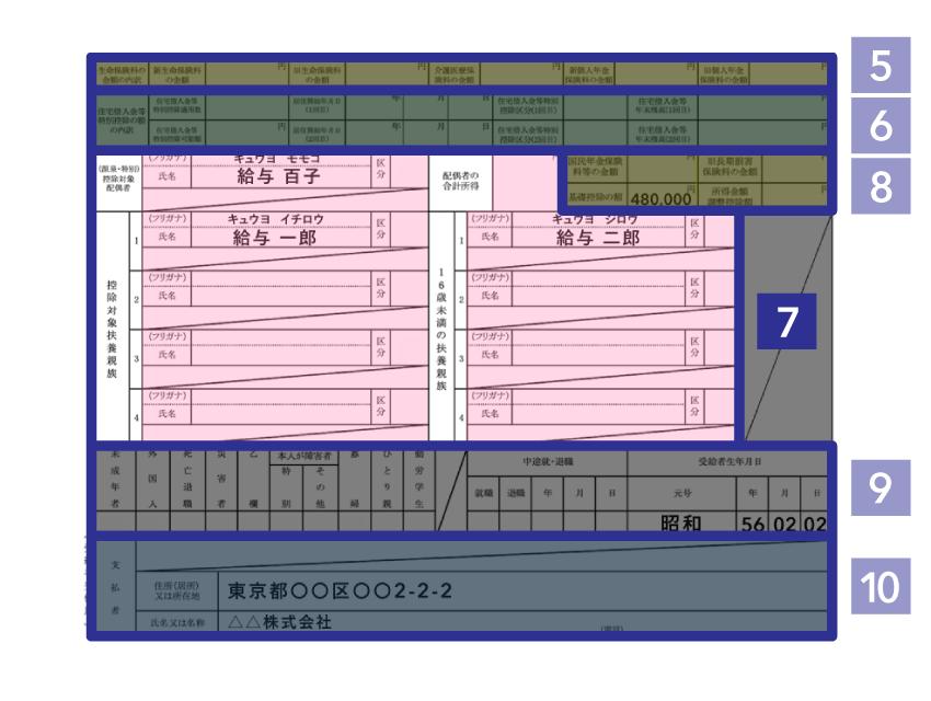 ⑦ 配偶者控除・扶養控除の詳細 - 源泉徴収票(下段)
