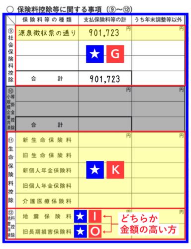 転記する箇所 - 所得から差し引かれる金額に関する事項(確定申告書A 第二表)